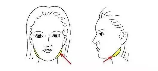 能够打瘦脸针凹陷然后打玻尿酸填充的吗